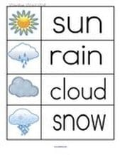 Weather word wall Weather-related words - 19 words.
