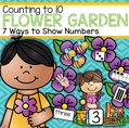 Count flower cards showing numbers 7 different ways onto garden counting mats.  Lots more ways to use the cards