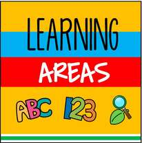 Learning areas for preschool curriculum from KidSparkz.com