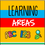 List of learning areas from Kidsparkz.com