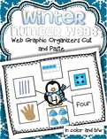 Children create numbers 1-10 web graphic organizers by cutting and pasting 6 ways that numbers can be represented onto a number mat background.